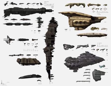older ship scale chart for EvE online